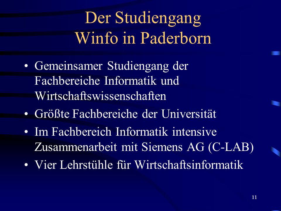 10 InformatikBWL Informatik mit Nebenfach BWL Wirtschafts- informatik BWL mit Schwerpunkt Wirtschafts- informatik Bereich Informationstechnik / Wirtschaft Studienmöglichkeiten an der Uni-GH Paderborn Ausgewogene Anteile der Informatik und BWL Kerninhalte der Wirtschaftsinformatik -> Diplom-Wirtschaftsinformatiker/in