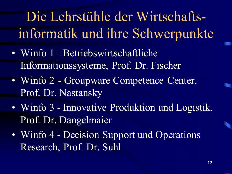 11 Der Studiengang Winfo in Paderborn Gemeinsamer Studiengang der Fachbereiche Informatik und Wirtschaftswissenschaften Größte Fachbereiche der Universität Im Fachbereich Informatik intensive Zusammenarbeit mit Siemens AG (C-LAB) Vier Lehrstühle für Wirtschaftsinformatik