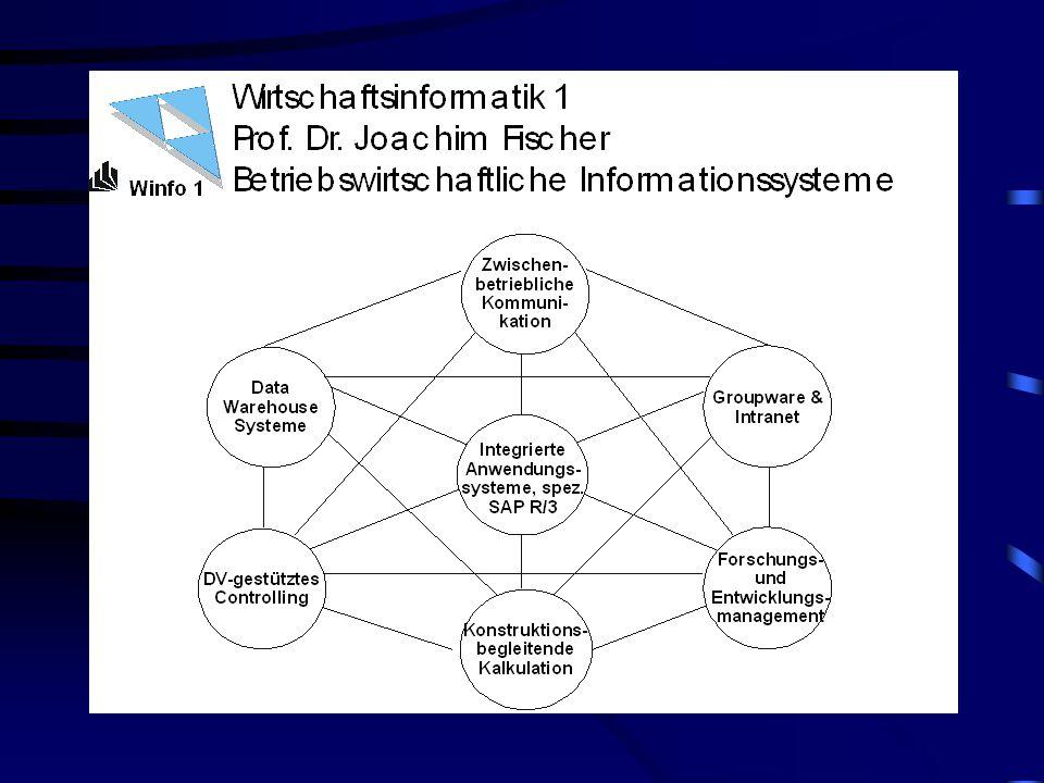 12 Die Lehrstühle der Wirtschafts- informatik und ihre Schwerpunkte Winfo 1 - Betriebswirtschaftliche Informationssysteme, Prof. Dr. Fischer Winfo 2-