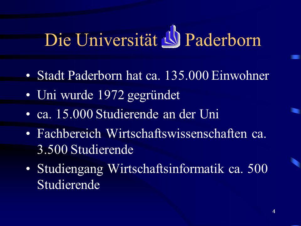 3 Agenda Die Universität-GH Paderborn Das Berufsbild Wirtschaftsinformatiker/in Der Studiengang Winfo in Paderborn Die Hochschulgruppe Winfo Infos und