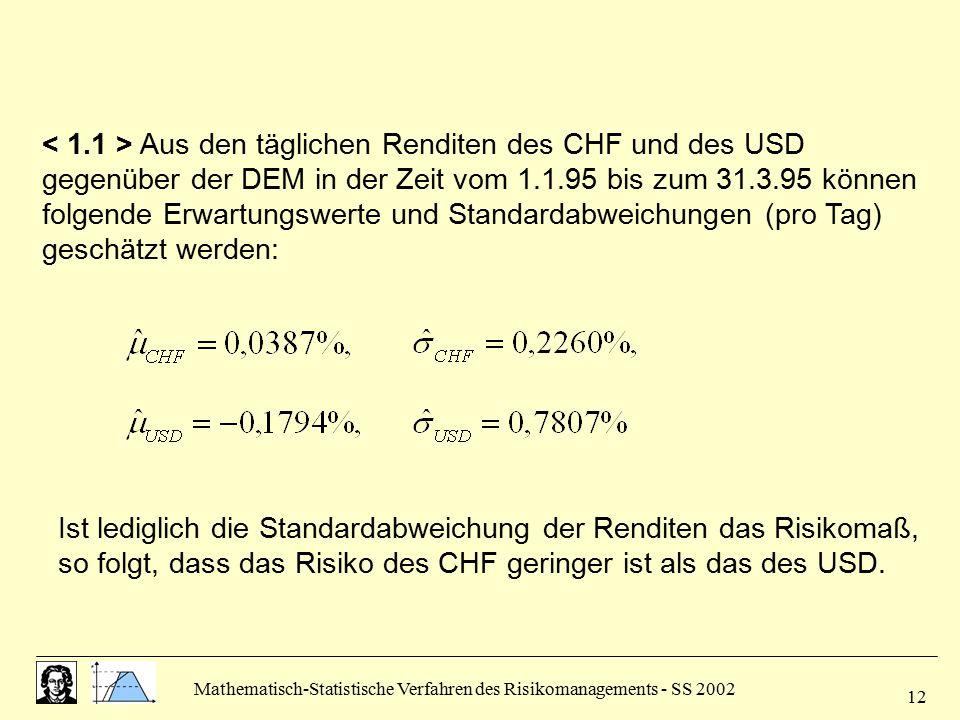 Mathematisch-Statistische Verfahren des Risikomanagements - SS 2002 12 Aus den täglichen Renditen des CHF und des USD gegenüber der DEM in der Zeit vo