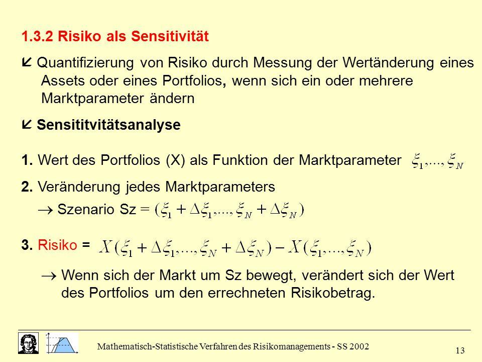Mathematisch-Statistische Verfahren des Risikomanagements - SS 2002 13 1.3.2 Risiko als Sensitivität  Quantifizierung von Risiko durch Messung der We