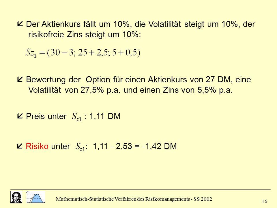 Mathematisch-Statistische Verfahren des Risikomanagements - SS 2002 16  Der Aktienkurs fällt um 10%, die Volatilität steigt um 10%, der risikofreie Z