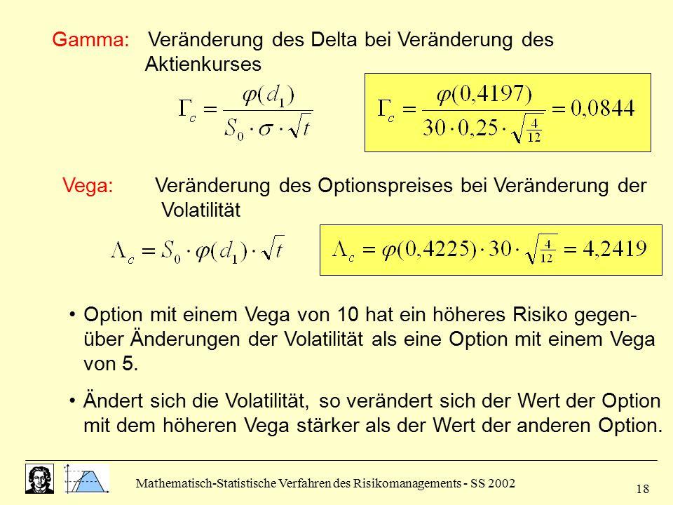 Mathematisch-Statistische Verfahren des Risikomanagements - SS 2002 18 Gamma: Veränderung des Delta bei Veränderung des Aktienkurses Vega: Veränderung
