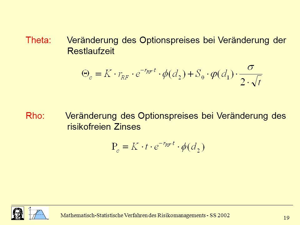 Mathematisch-Statistische Verfahren des Risikomanagements - SS 2002 19 Theta: Veränderung des Optionspreises bei Veränderung der Restlaufzeit Rho: Ver