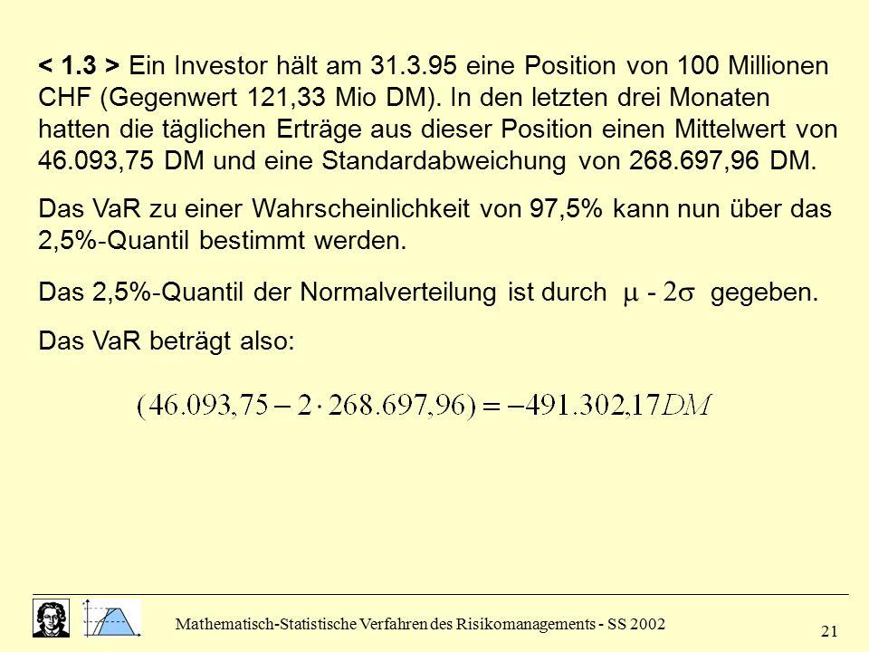 Mathematisch-Statistische Verfahren des Risikomanagements - SS 2002 21 Ein Investor hält am 31.3.95 eine Position von 100 Millionen CHF (Gegenwert 121