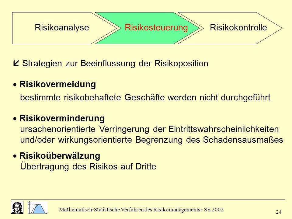 Mathematisch-Statistische Verfahren des Risikomanagements - SS 2002 24  Strategien zur Beeinflussung der Risikoposition  Risikovermeidung bestimmte
