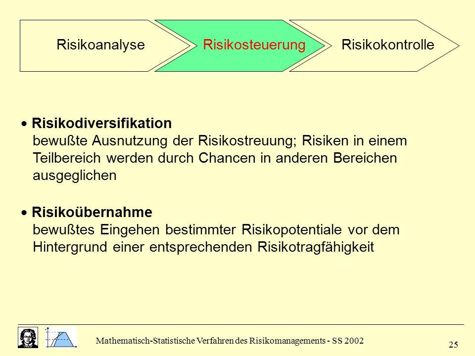 Mathematisch-Statistische Verfahren des Risikomanagements - SS 2002 25  Risikodiversifikation bewußte Ausnutzung der Risikostreuung; Risiken in einem