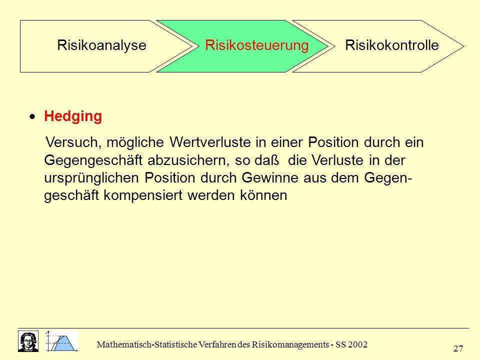 Mathematisch-Statistische Verfahren des Risikomanagements - SS 2002 27  Hedging Versuch, mögliche Wertverluste in einer Position durch ein Gegengesch