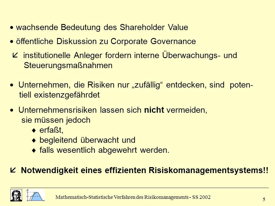 Mathematisch-Statistische Verfahren des Risikomanagements - SS 2002 5  wachsende Bedeutung des Shareholder Value  öffentliche Diskussion zu Corporat