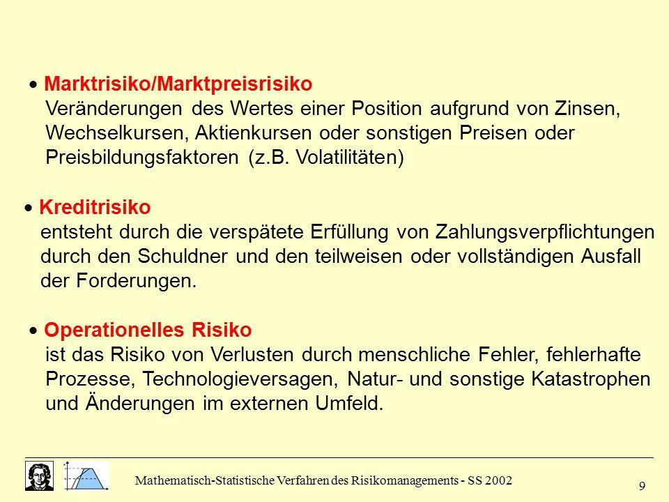 Mathematisch-Statistische Verfahren des Risikomanagements - SS 2002 9  Marktrisiko/Marktpreisrisiko Veränderungen des Wertes einer Position aufgrund