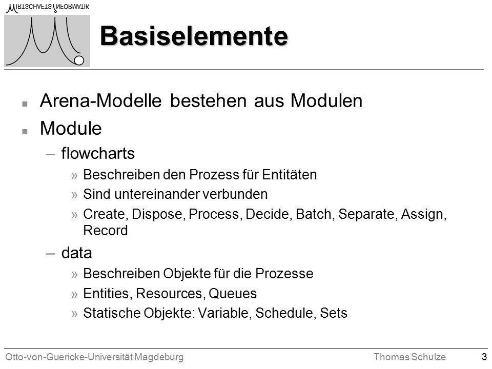 Otto-von-Guericke-Universität MagdeburgThomas Schulze3 Basiselemente n Arena-Modelle bestehen aus Modulen n Module –flowcharts »Beschreiben den Prozess für Entitäten »Sind untereinander verbunden »Create, Dispose, Process, Decide, Batch, Separate, Assign, Record –data »Beschreiben Objekte für die Prozesse »Entities, Resources, Queues »Statische Objekte: Variable, Schedule, Sets