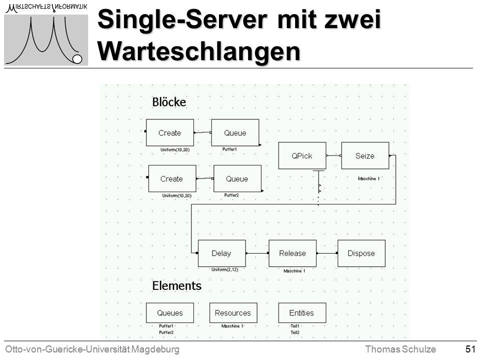 Otto-von-Guericke-Universität MagdeburgThomas Schulze51 Single-Server mit zwei Warteschlangen