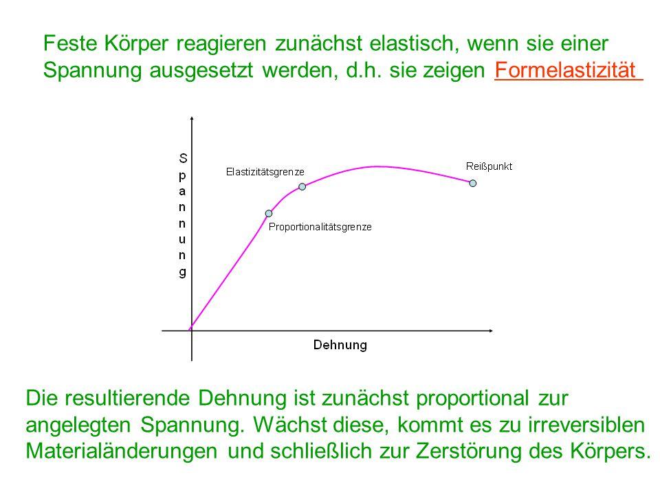 Zur Beschreibung der Reaktion homogener Festkörper auf die Wirkung von Kräften auf den Körper führt man 4 Kenngrößen ein: Das Elastizitätsmodul, d.h.
