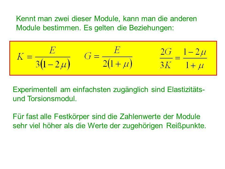 Kennt man zwei dieser Module, kann man die anderen Module bestimmen. Es gelten die Beziehungen: Experimentell am einfachsten zugänglich sind Elastizit
