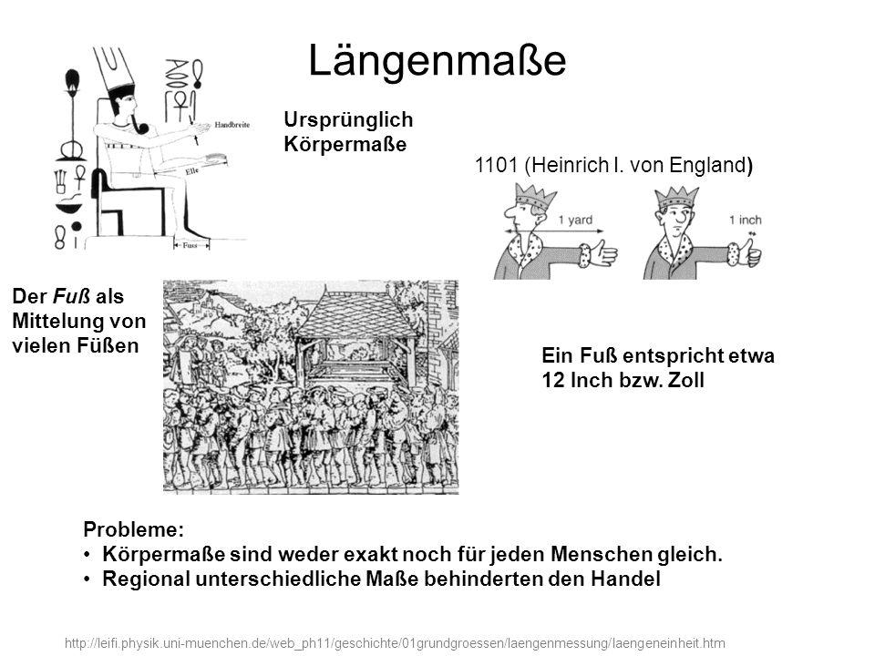 Längenmaße http://leifi.physik.uni-muenchen.de/web_ph11/geschichte/01grundgroessen/laengenmessung/laengeneinheit.htm Ursprünglich Körpermaße 1101 (Hei