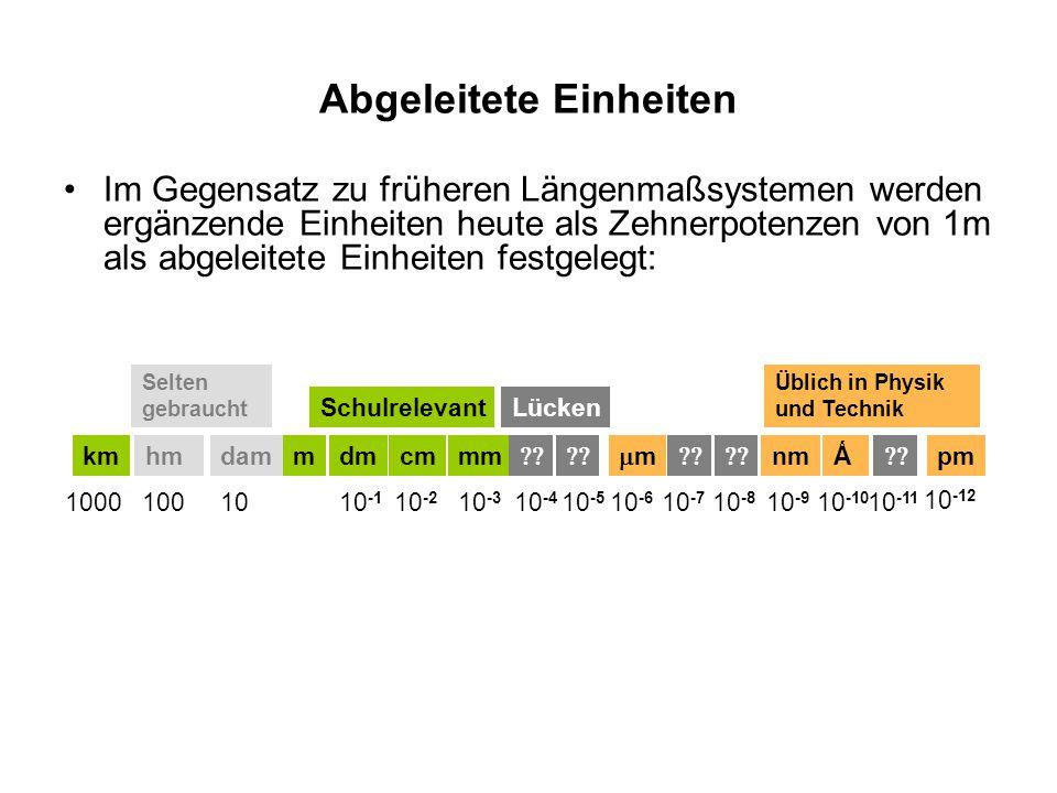 Abgeleitete Einheiten Im Gegensatz zu früheren Längenmaßsystemen werden ergänzende Einheiten heute als Zehnerpotenzen von 1m als abgeleitete Einheiten