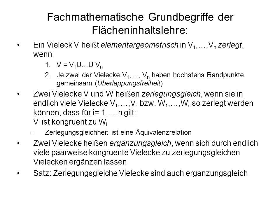 Fachmathematische Grundbegriffe der Flächeninhaltslehre: Ein Vieleck V heißt elementargeometrisch in V 1,…,V n zerlegt, wenn 1.V = V 1 U…U V n 2.Je zw
