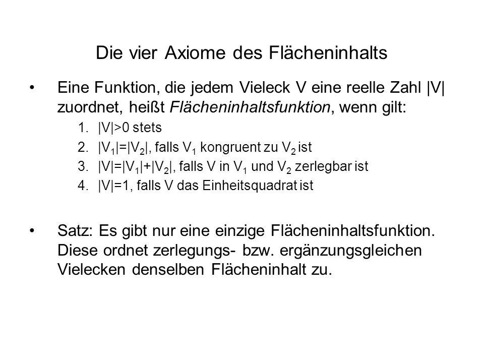 Die vier Axiome des Flächeninhalts Eine Funktion, die jedem Vieleck V eine reelle Zahl |V| zuordnet, heißt Flächeninhaltsfunktion, wenn gilt: 1.|V|>0