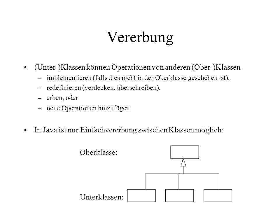 Vererbung (Unter-)Klassen können Operationen von anderen (Ober-)Klassen –implementieren (falls dies nicht in der Oberklasse geschehen ist), –redefinie