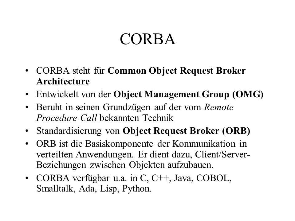CORBA CORBA steht für Common Object Request Broker Architecture Entwickelt von der Object Management Group (OMG) Beruht in seinen Grundzügen auf der v