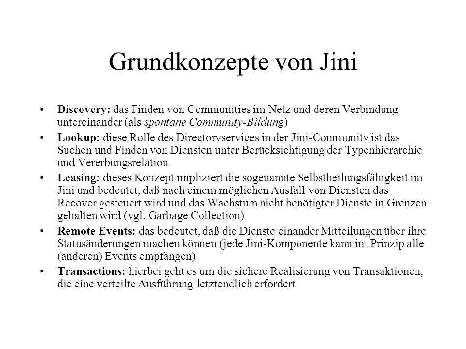 Grundkonzepte von Jini Discovery: das Finden von Communities im Netz und deren Verbindung untereinander (als spontane Community-Bildung) Lookup: diese