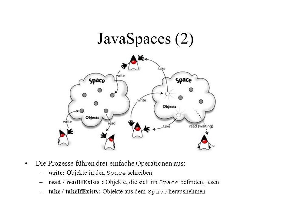 JavaSpaces (2) Die Prozesse führen drei einfache Operationen aus: –write: Objekte in den Space schreiben –read / readIfExists : Objekte, die sich im S