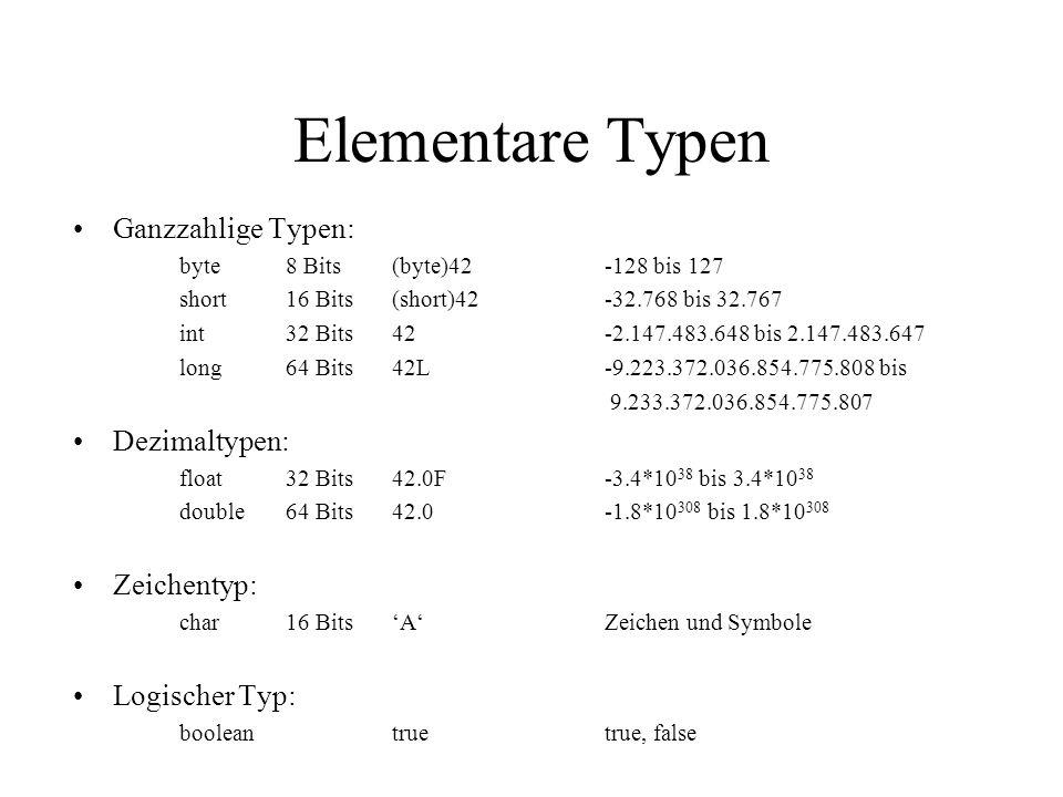 Operatoren Zuweisung: =Zuweisung Vergleichsoperatoren für Zahlen und Zeichen: ==ist gleich equalsist gleich (bei Objekten) !=ist ungleich <ist kleiner als >ist größer als <=ist kleiner oder gleich >=ist größer oder gleich Logische Operatoren: &&und ||oder !nicht