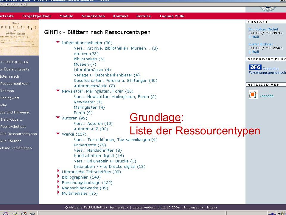17.10.2006Tagung Geselliges Arbeiten 5 Grundlage: Liste der Ressourcentypen