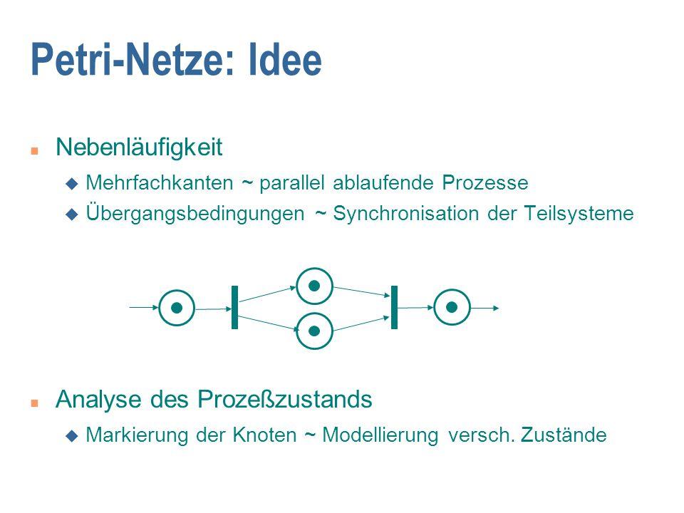 Petri-Netze: Idee n Nebenläufigkeit u Mehrfachkanten ~ parallel ablaufende Prozesse u Übergangsbedingungen ~ Synchronisation der Teilsysteme n Analyse des Prozeßzustands u Markierung der Knoten ~ Modellierung versch.