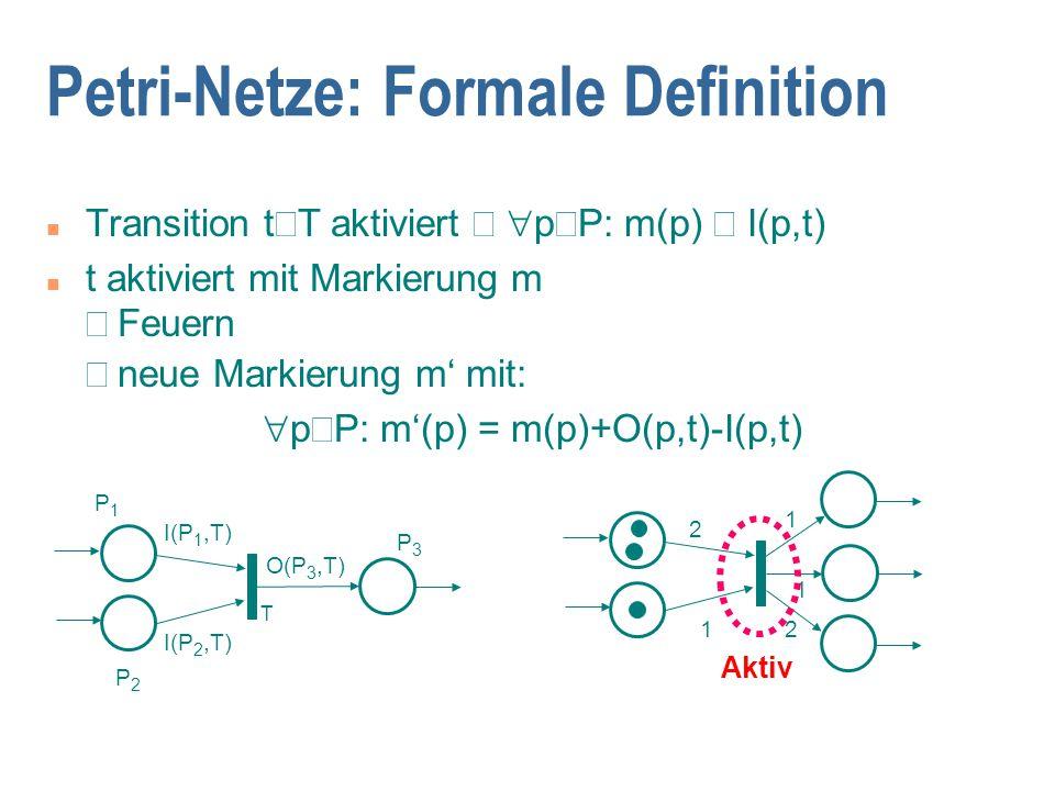 2 1 1 1 2 Petri-Netze: Formale Definition Transition t  T aktiviert   p  P: m(p)  I(p,t) n t aktiviert mit Markierung m  Feuern  neue Markierung m' mit:  p  P: m'(p) = m(p)+O(p,t)-I(p,t) P2P2 I(P 1,T) I(P 2,T) O(P 3,T) P1P1 P3P3 T Aktiv