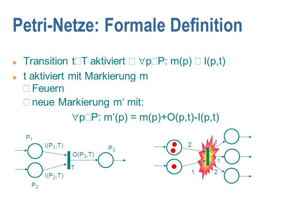 Petri-Netze: Formale Definition Transition t  T aktiviert   p  P: m(p)  I(p,t) n t aktiviert mit Markierung m  Feuern  neue Markierung m' mit:  p  P: m'(p) = m(p)+O(p,t)-I(p,t) P2P2 I(P 1,T) I(P 2,T) O(P 3,T) P1P1 P3P3 T 2 1 1 1 2