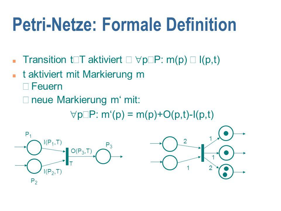Petri-Netze: Formale Definition Transition t  T aktiviert   p  P: m(p)  I(p,t) n t aktiviert mit Markierung m  Feuern  neue Markierung m' mit