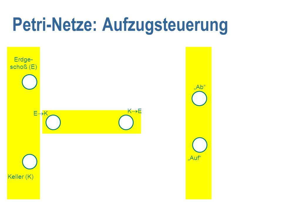 """Petri-Netze: Aufzugsteuerung """"Ab"""" """"Auf"""" Keller (K) Erdge- schoß (E) KEKE EKEK"""