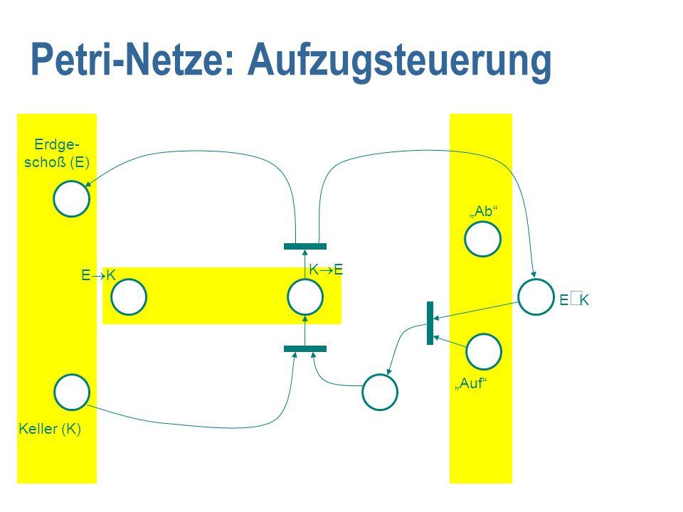 """Petri-Netze: Aufzugsteuerung EKEK """"Ab"""" """"Auf"""" Keller (K) Erdge- schoß (E) KEKE EKEK"""
