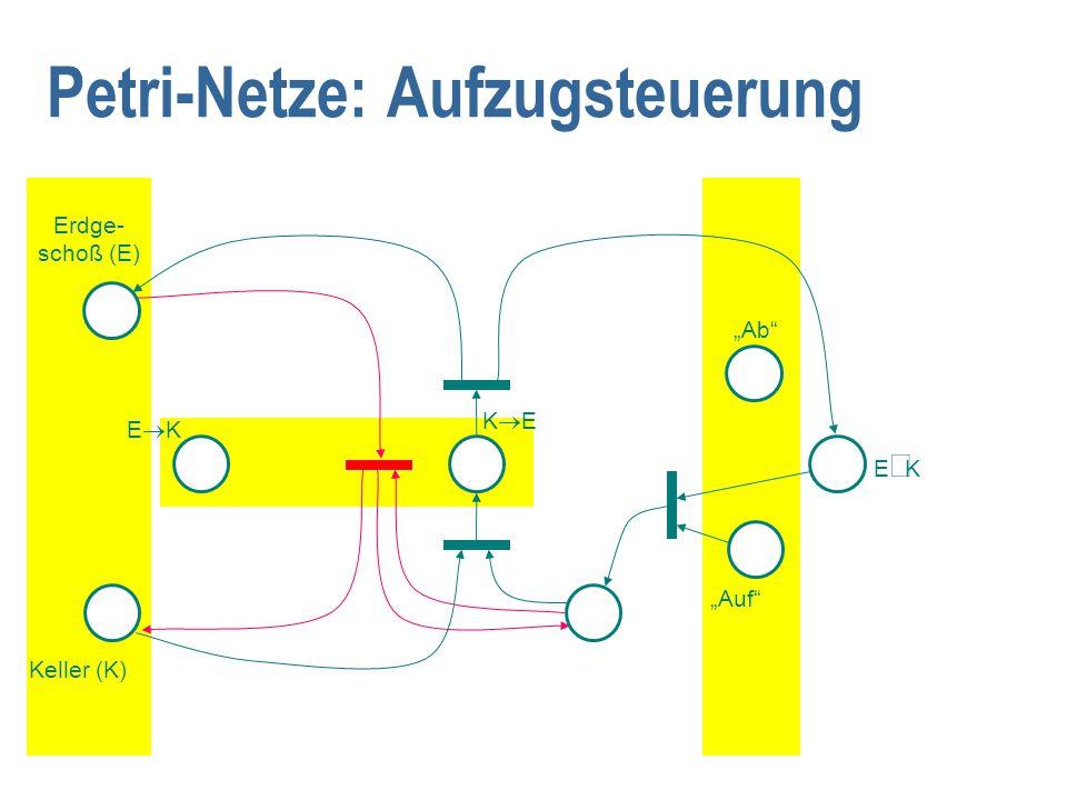 """Petri-Netze: Aufzugsteuerung """"Ab"""" """"Auf"""" Keller (K) Erdge- schoß (E) KEKE EKEK EKEK"""