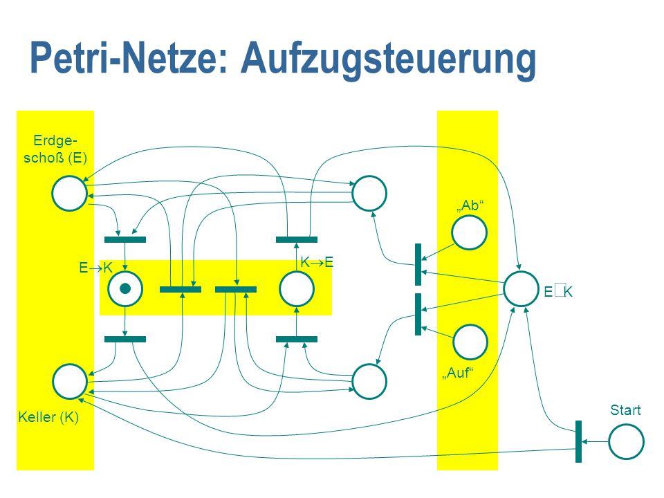 """Petri-Netze: Aufzugsteuerung Start """"Ab"""" """"Auf"""" Keller (K) Erdge- schoß (E) KEKE EKEK EKEK"""