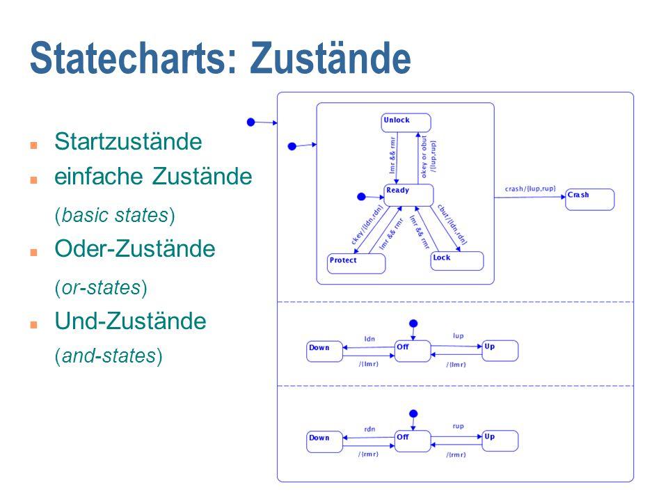 Statecharts: Zustände n Startzustände n einfache Zustände (basic states) n Oder-Zustände (or-states) n Und-Zustände (and-states)