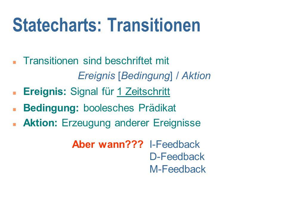 Statecharts: Transitionen n Transitionen sind beschriftet mit Ereignis [Bedingung] / Aktion n Ereignis: Signal für 1 Zeitschritt n Bedingung: boolesch
