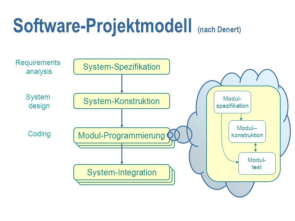 Software-Projektmodell (nach Denert) System-Spezifikation System-Konstruktion Modul-Programmierung System-Integration Requirements analysis System design Coding Subsystem- definition Subsystem- test System- test