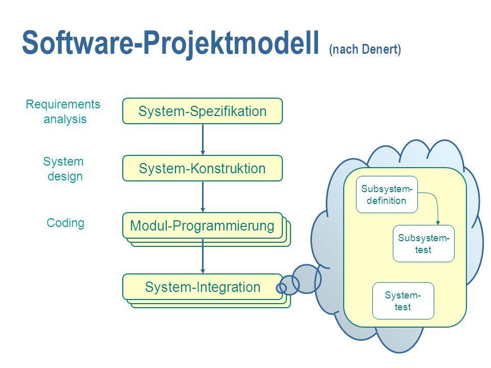 Software-Projektmodell (nach Denert) System-Spezifikation System-Konstruktion Modul-Programmierung System-Integration Requirements analysis System des