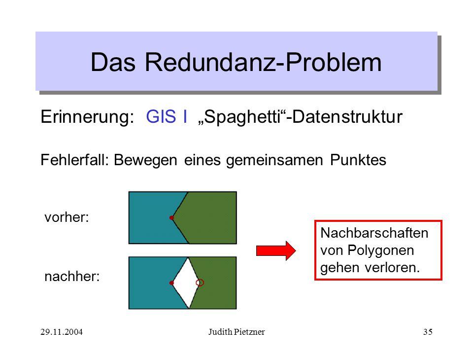 """29.11.2004Judith Pietzner35 Das Redundanz-Problem Erinnerung: GIS I """"Spaghetti -Datenstruktur Fehlerfall: Bewegen eines gemeinsamen Punktes vorher: nachher: Nachbarschaften von Polygonen gehen verloren."""