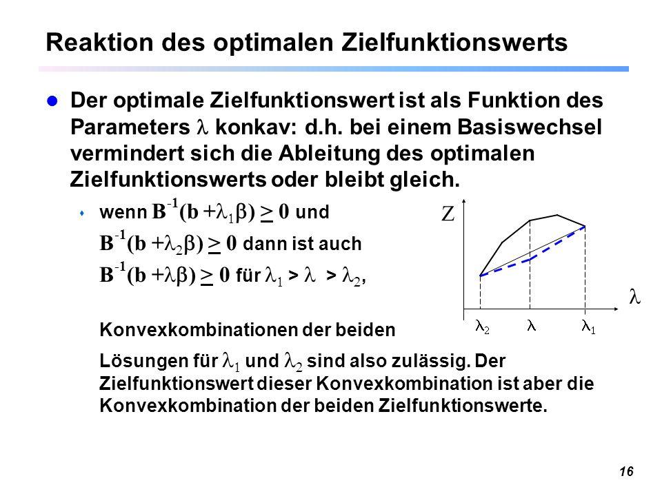 16 Reaktion des optimalen Zielfunktionswerts Der optimale Zielfunktionswert ist als Funktion des Parameters konkav: d.h. bei einem Basiswechsel vermin
