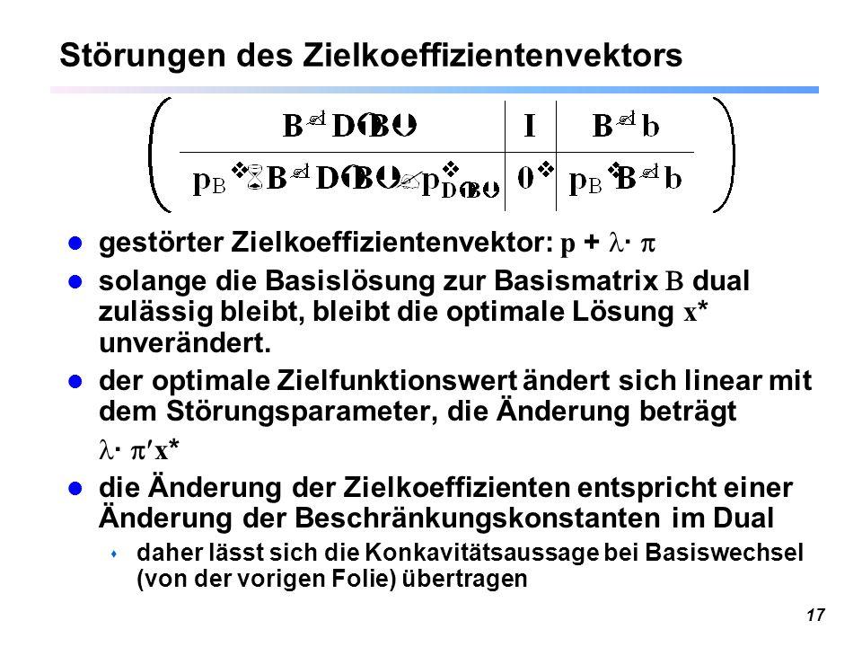 17 Störungen des Zielkoeffizientenvektors gestörter Zielkoeffizientenvektor: p + ·  solange die Basislösung zur Basismatrix  dual zulässig bleibt, b