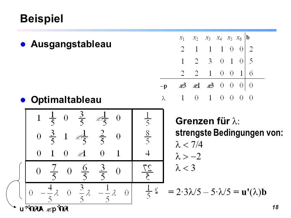 18 Beispiel Ausgangstableau Optimaltableau x 1 x 2 x 3 x 4 x 5 x 6 b –p Grenzen für : strengste Bedingungen von:    = 2·3 /5 – 5· /5 =