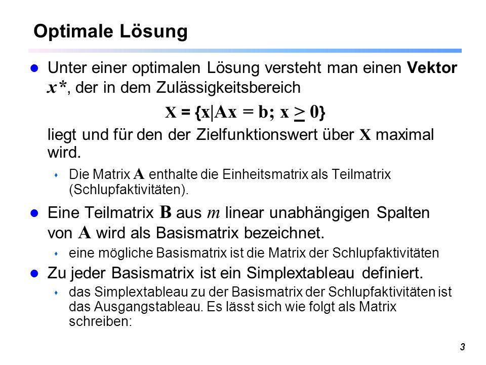 3 Optimale Lösung Unter einer optimalen Lösung versteht man einen Vektor x*, der in dem Zulässigkeitsbereich X = { x|Ax = b; x > 0 } liegt und für den