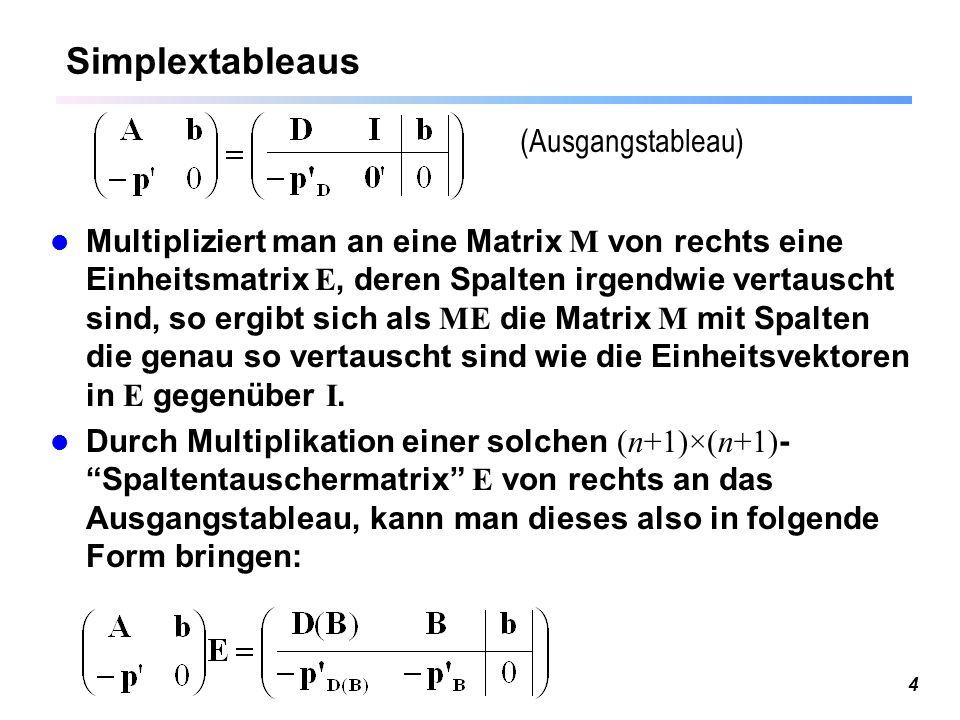 4 Simplextableaus Multipliziert man an eine Matrix M von rechts eine Einheitsmatrix E, deren Spalten irgendwie vertauscht sind, so ergibt sich als ME