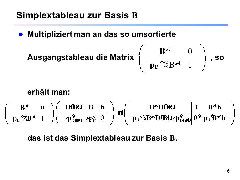 6 Simplextableau zur Basis B Multipliziert man an das so umsortierte Ausgangstableau die Matrix, so erhält man: das ist das Simplextableau zur Basis B