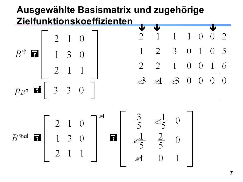 18 Beispiel Ausgangstableau Optimaltableau x 1 x 2 x 3 x 4 x 5 x 6 b –p Grenzen für : strengste Bedingungen von:    = 2·3 /5 – 5· /5 = u ( )b