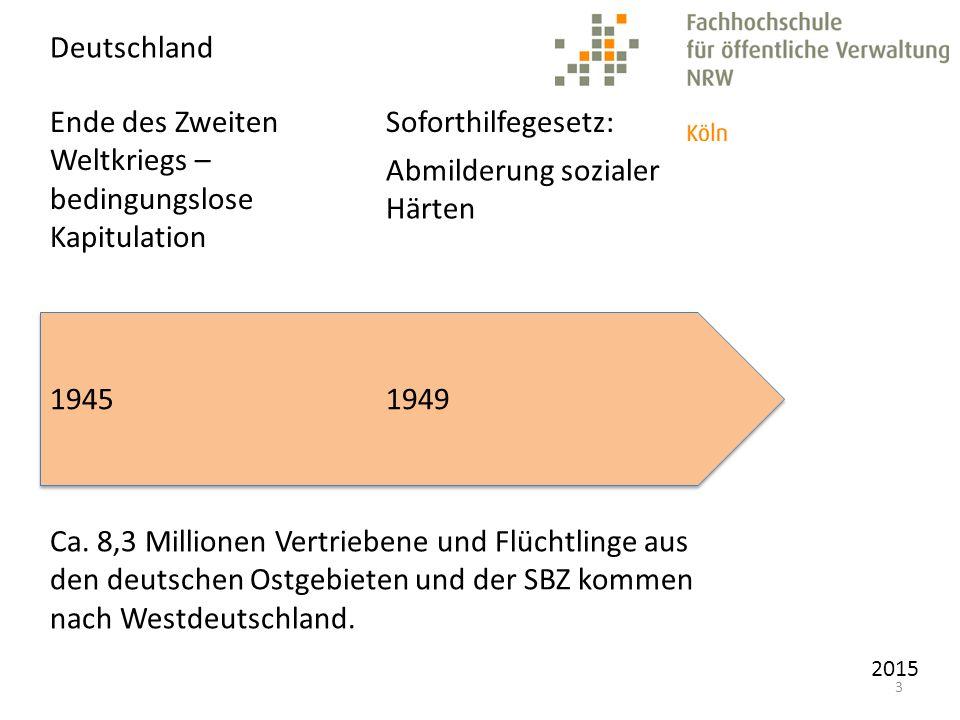 2015 Ende des Zweiten Weltkriegs – Wiederaufbau im Vordergrund 22.